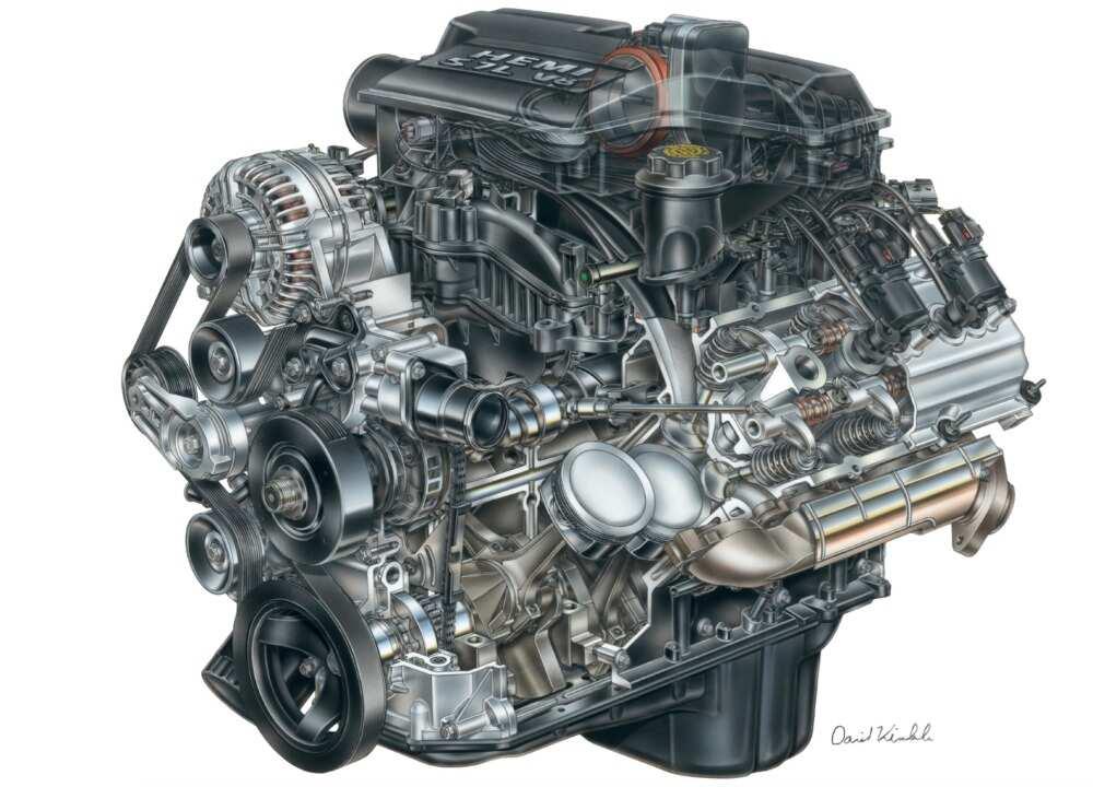 Motora siksna un motora ķēde
