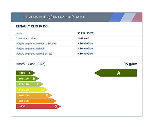 autoDNA vēstures atskaite automašīnām no Francijas degvielas patēriņš un co2 izmešu klase