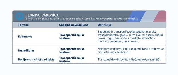 autoDNA vēstures atskaite automašīnām no Francijas skaidrojošā vārdnīca